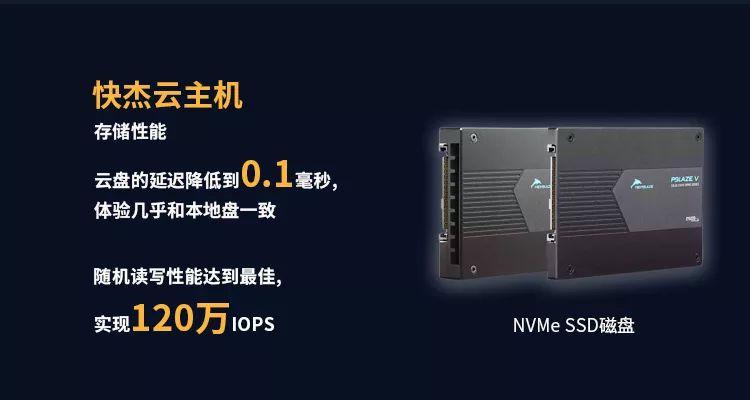 快杰云主机RDMA-SSD云盘,延迟低至0.1毫秒