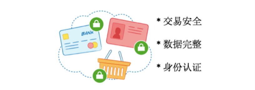 域名相关:SSL证书技术原理及版本(DV,OV,EV)区别