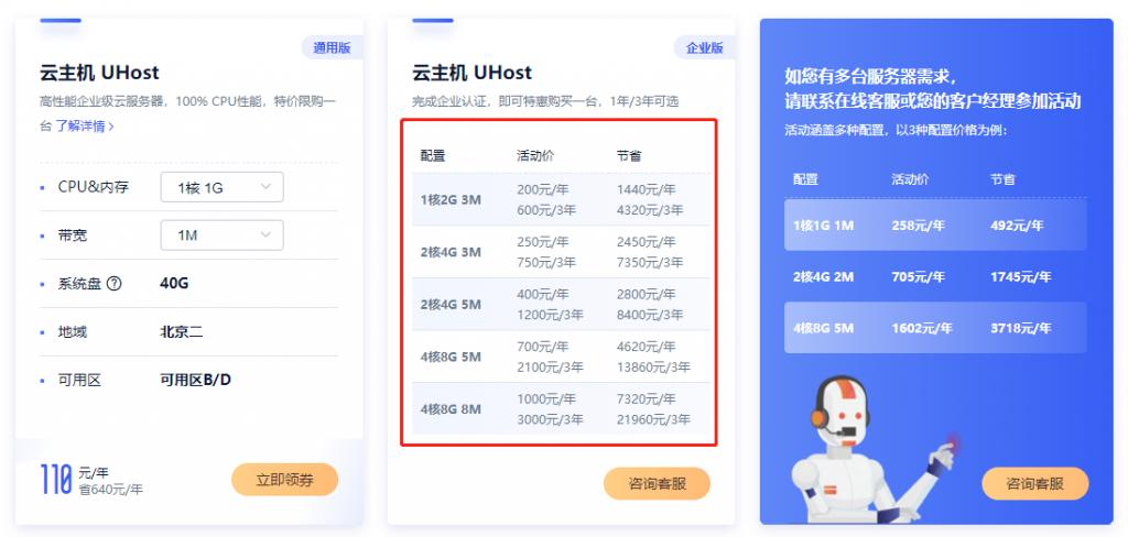 国内便宜稳定云主机服务器:2核4G 5M一年400元,3年1200元