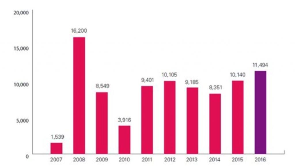 中国互联网出海企业在澳大利亚情况