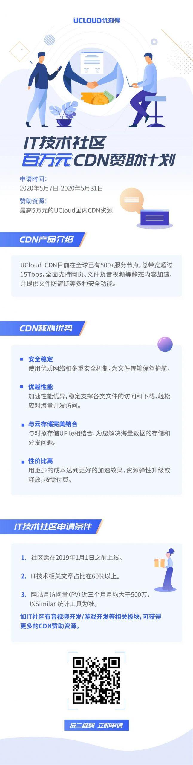 IT技术社区有福了,UCloud免费提供最高5万元CDN资源!