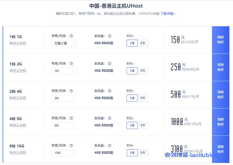 UCloud香港云主机促销焕新上架快杰云主机1核1G首年150元