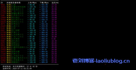 RangCloud新推出徐州联通NAT VPS每月28元起
