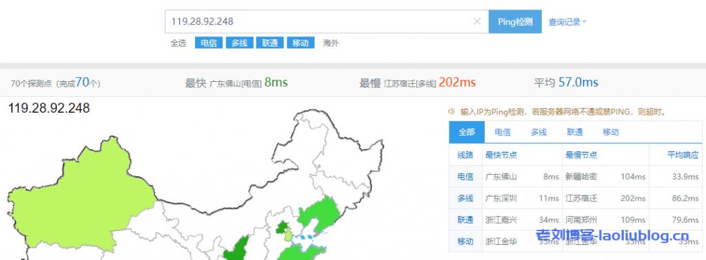 腾讯云香港标准型S2服务器Ping测试