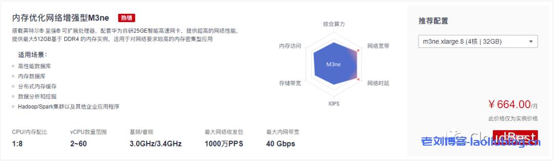 内存优化网络增强型M3ne