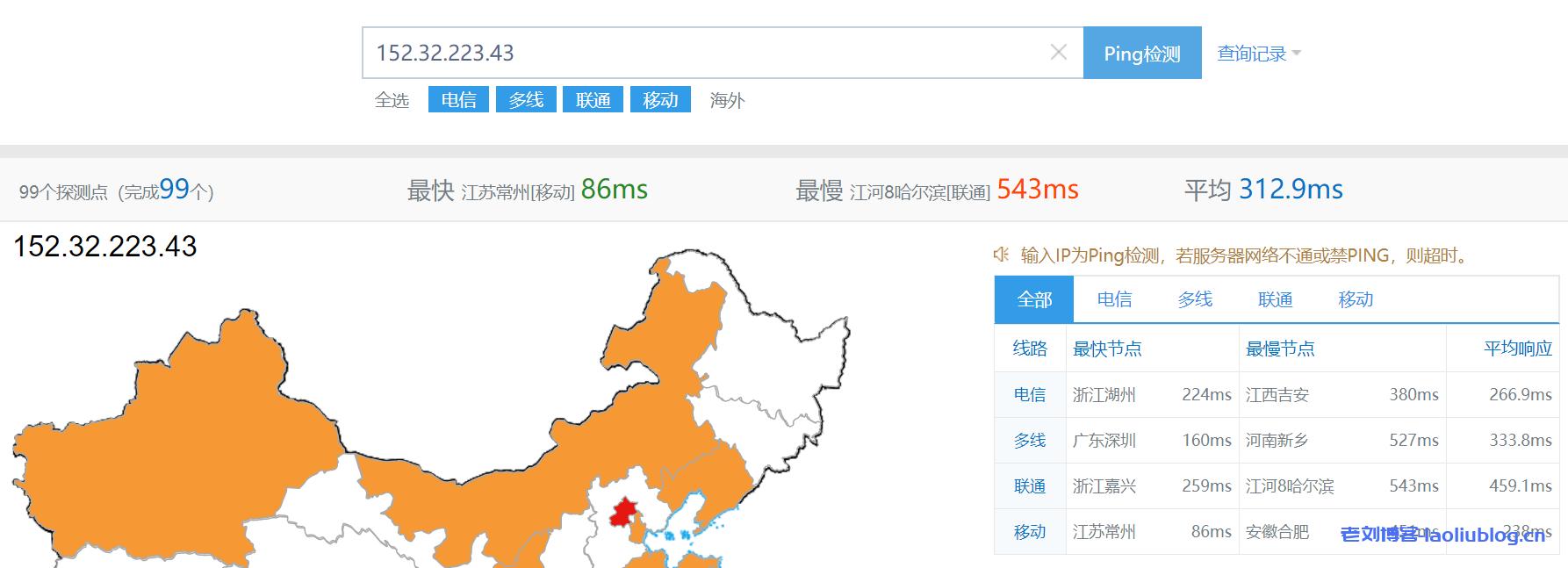 UCloud优刻得越南云主机胡志明市VPS性能测评