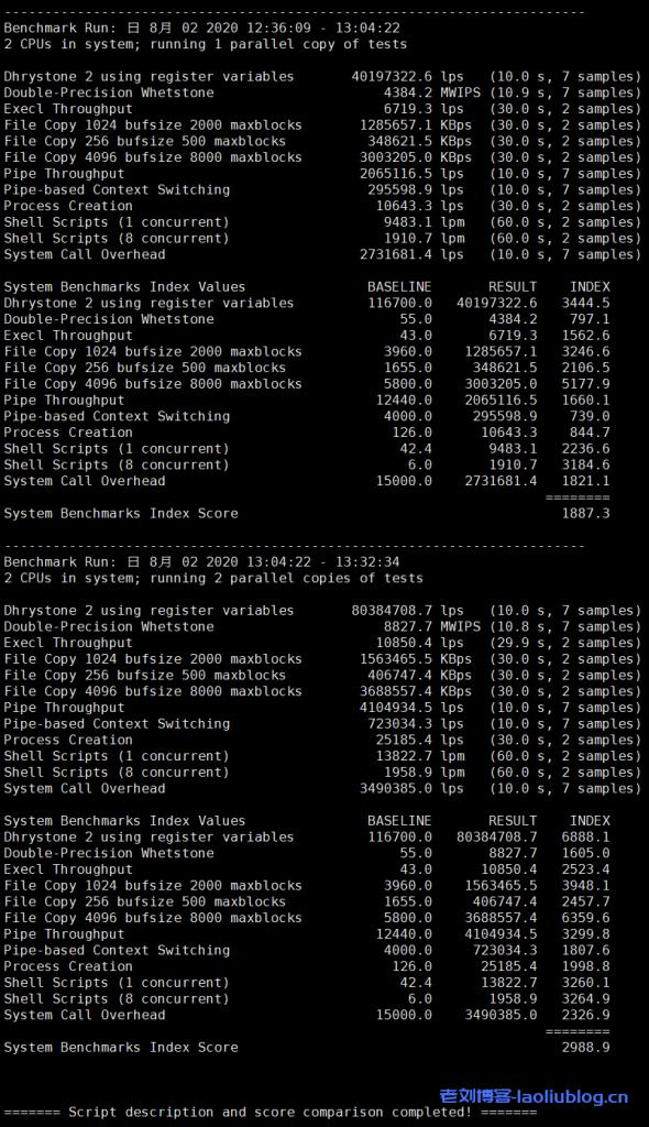 UnixBench跑分测试越南云主机综合性能