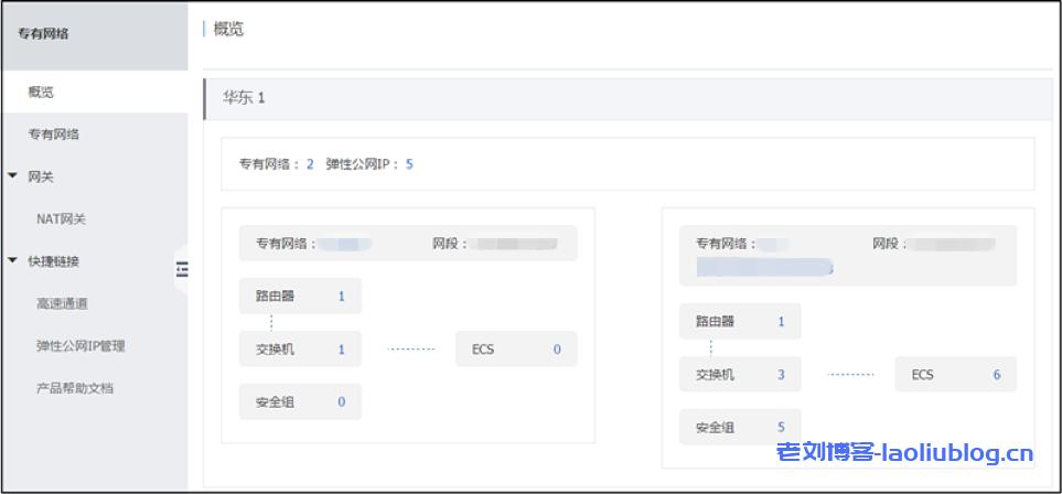 阿里云服务器公有云VPC私有网络创建流程