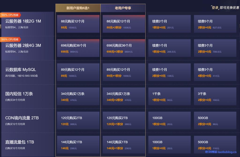 腾讯云双11特惠云服务器