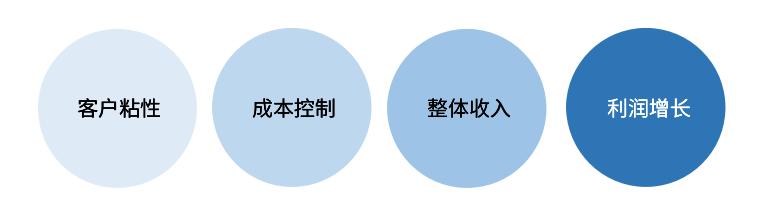 "UCloud业界最强""大数据组件管理平台""USDP,靠谱!"