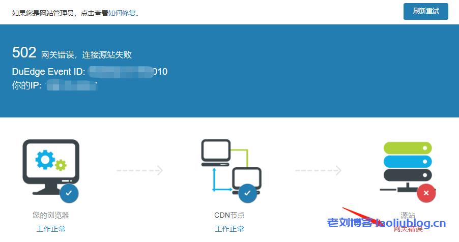百度云加速提示:502网关错误,连接源站失败DuEdge Event ID...原因分析及解决办法