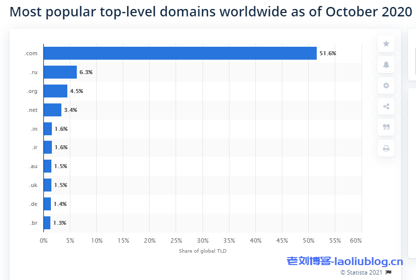 什么是完全匹配域名、部分匹配域名和品牌域名,应该如何选择合适的域名?