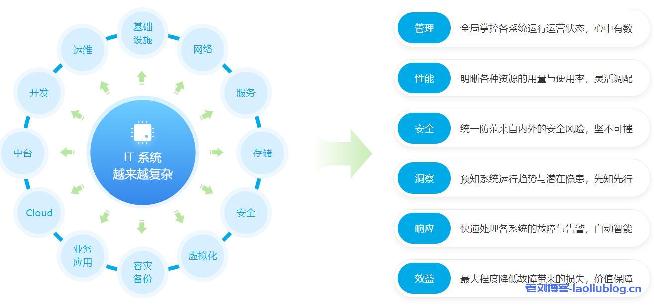 七牛云智能制造解决方案客户价值、典型应用场景、典型客户案例和相关云产品介绍