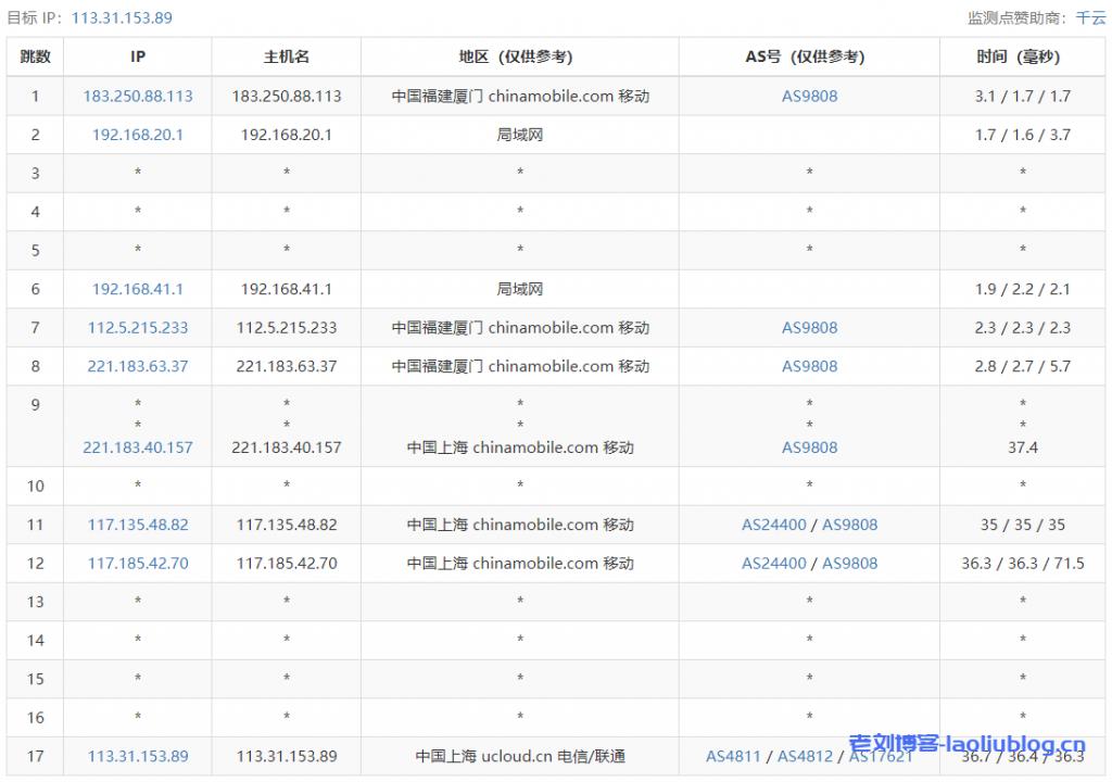 UCloud ARM架构云服务器_上海1核1G内存1M带宽40G系统盘快杰Lite型云主机最低配置性能测评附购买教程