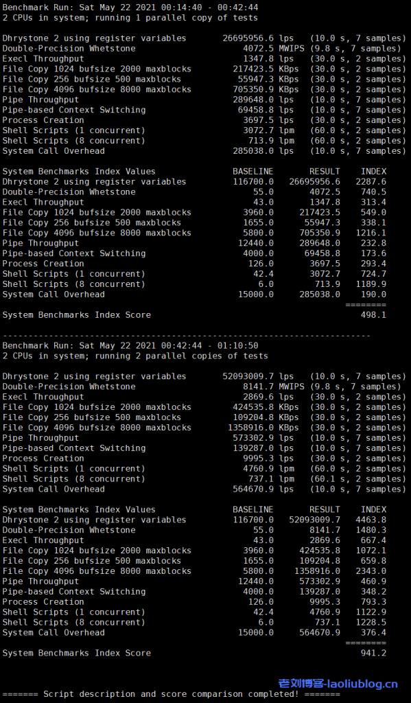 亚洲云端香港VPS测评:2核2G内存40GB硬盘3TB月流量,三网直连内地CN2 GIA线路,适合建站业务
