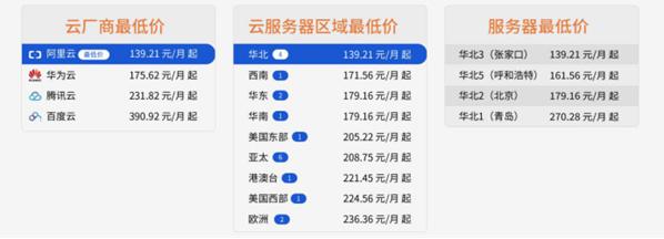 国内(阿里云、腾讯云、华为云、百度云)云服务器价格对比-天下云